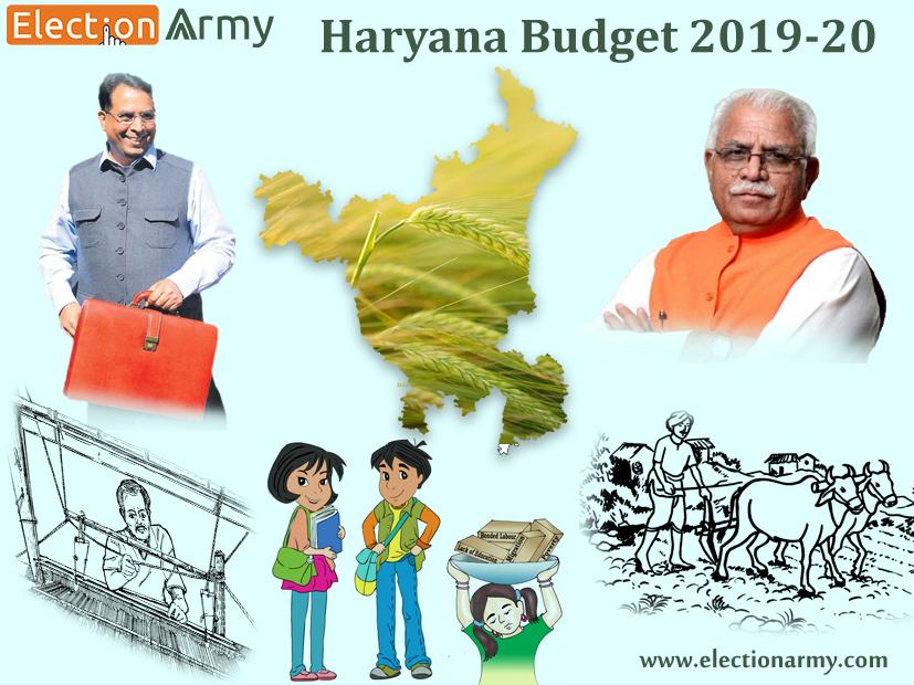 Haryana Budget 2019-20